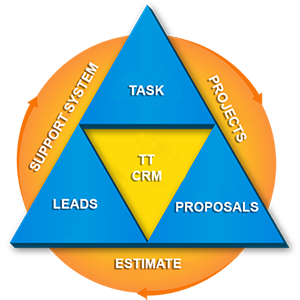 crm software company in mumbai